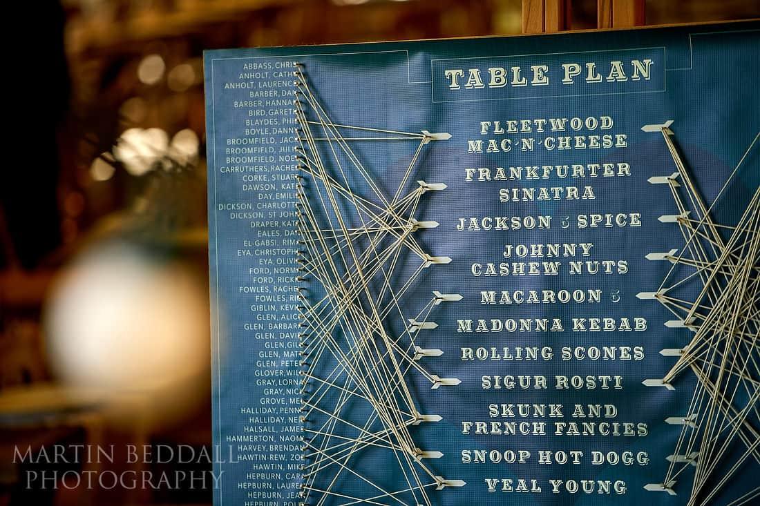 Unique table plan guide